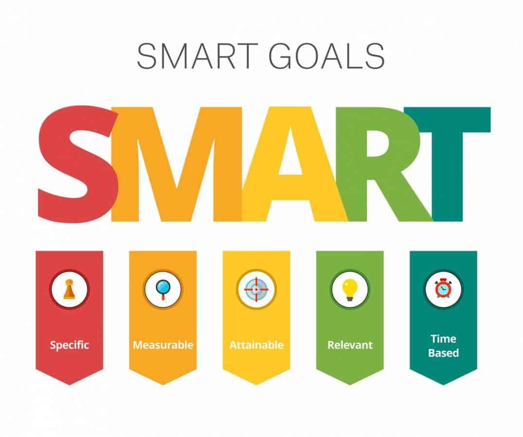Fissa obiettivi SMART per misurare il successo come espositore durante le fiere di settore